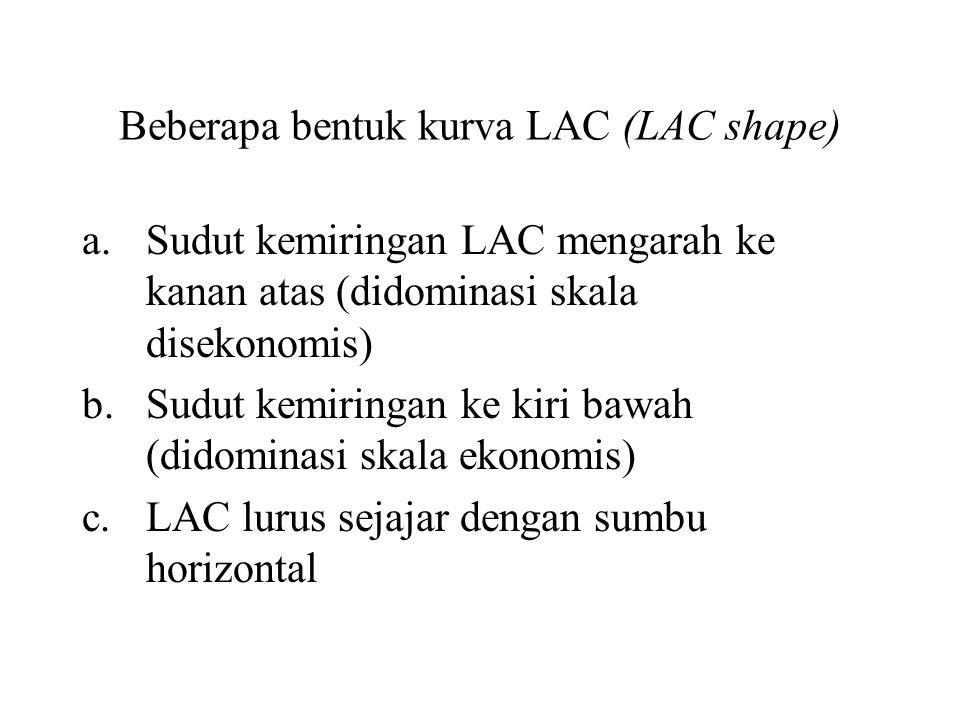 Beberapa bentuk kurva LAC (LAC shape)