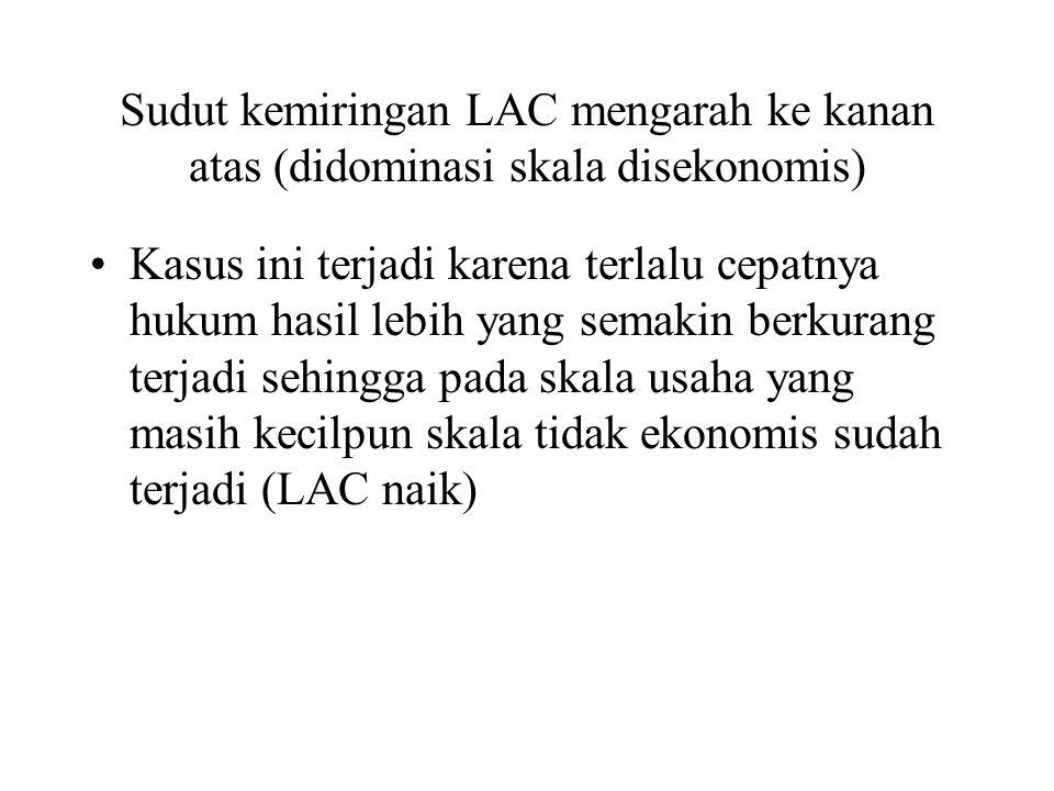 Sudut kemiringan LAC mengarah ke kanan atas (didominasi skala disekonomis)