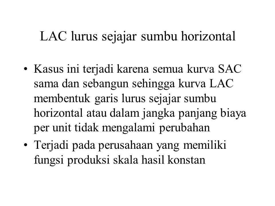 LAC lurus sejajar sumbu horizontal