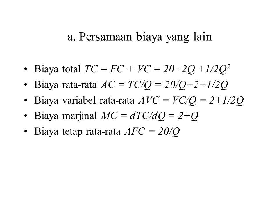 a. Persamaan biaya yang lain