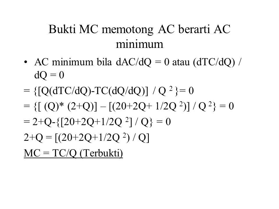 Bukti MC memotong AC berarti AC minimum