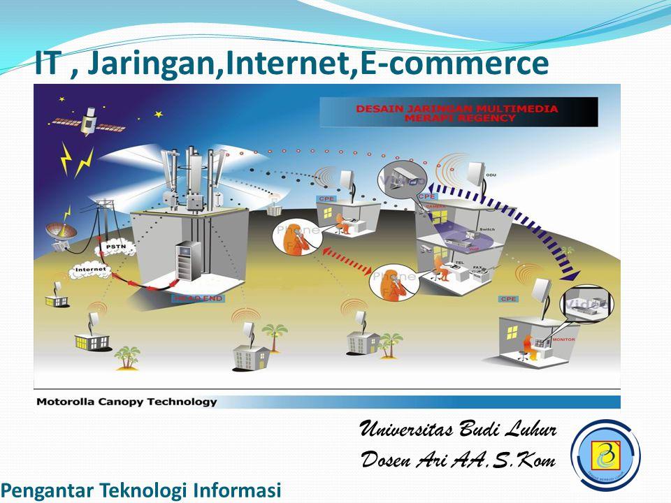 IT , Jaringan,Internet,E-commerce