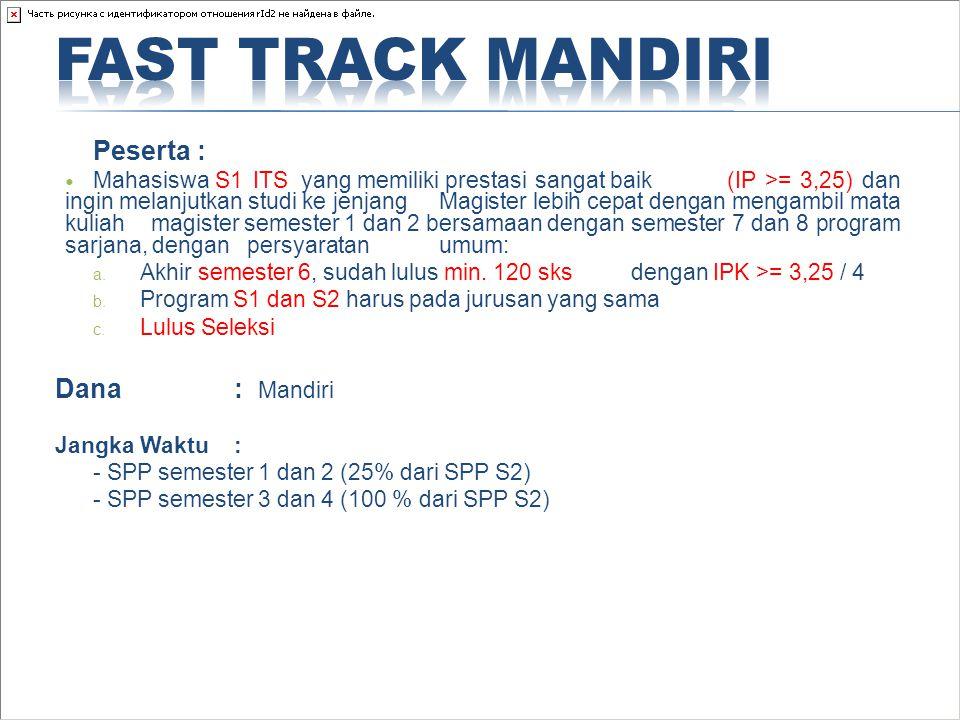 Fast Track Mandiri Peserta : Dana : Mandiri