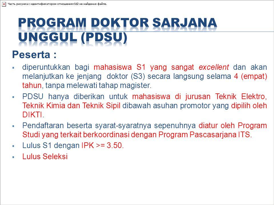 Program Doktor Sarjana Unggul (PDSU)
