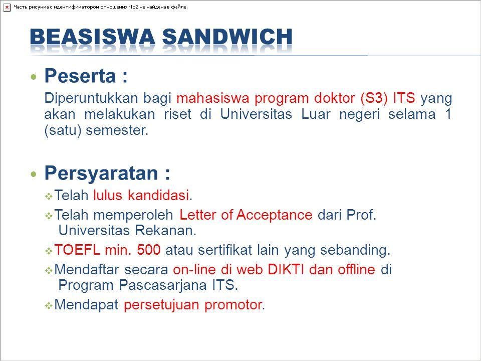 Beasiswa Sandwich Peserta : Persyaratan :