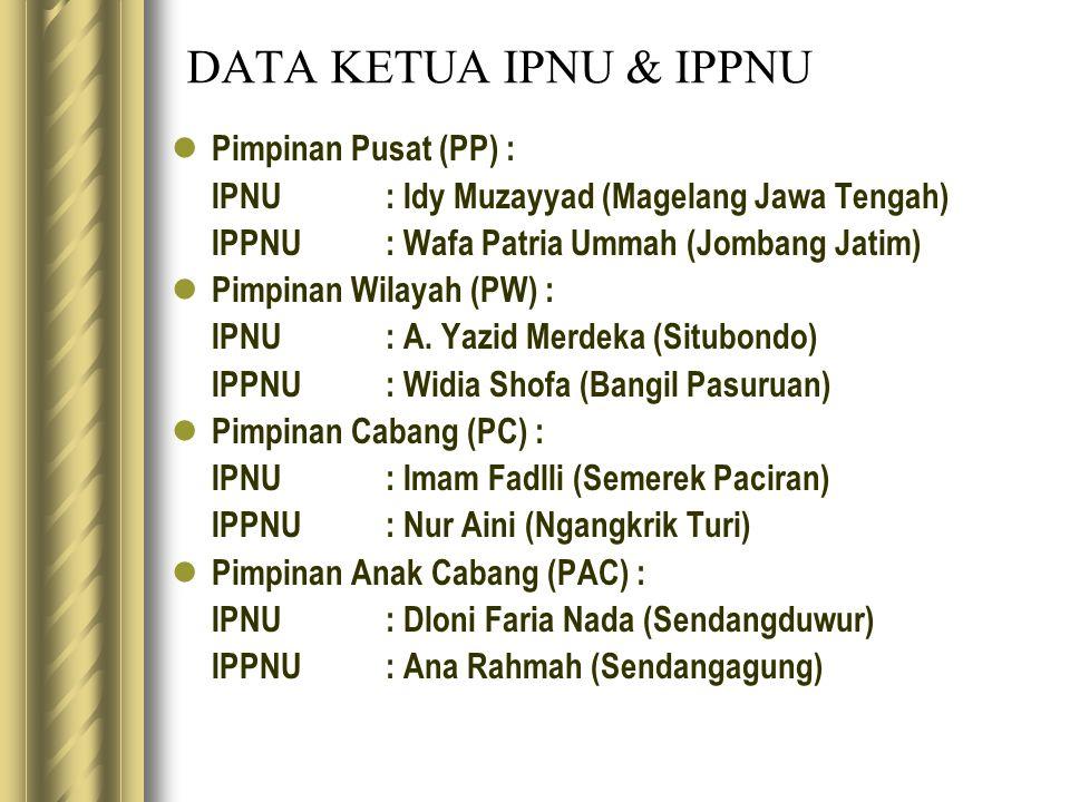 DATA KETUA IPNU & IPPNU Pimpinan Pusat (PP) :