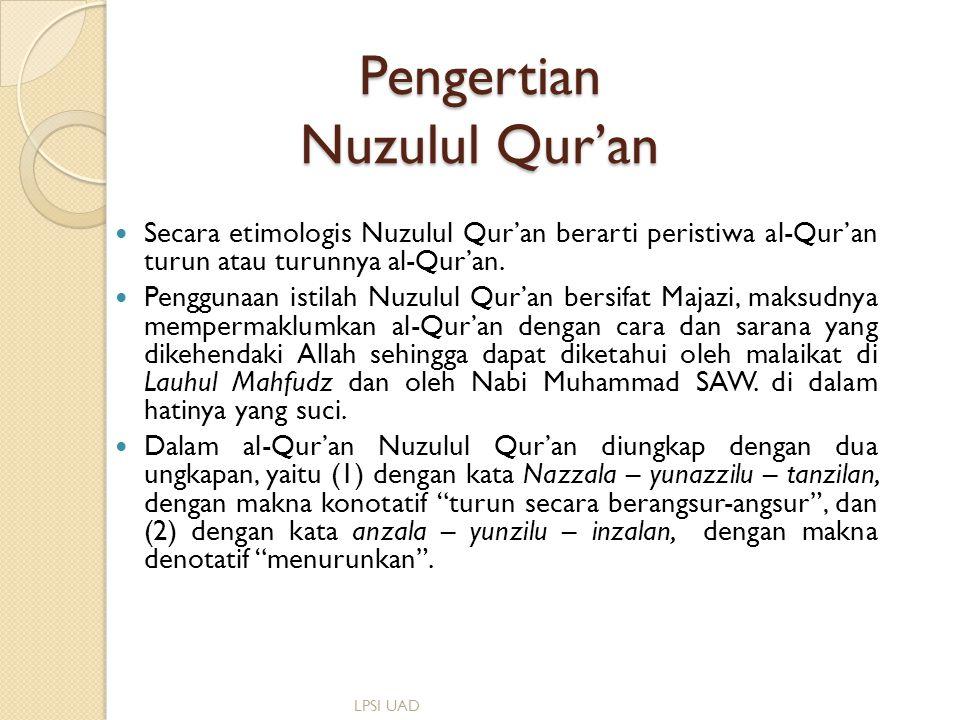 Pengertian Nuzulul Qur'an