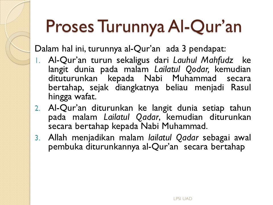 Proses Turunnya Al-Qur'an