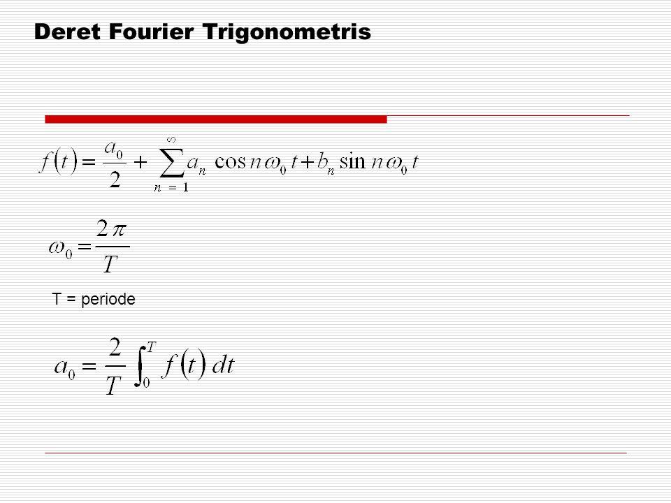 Deret Fourier Trigonometris