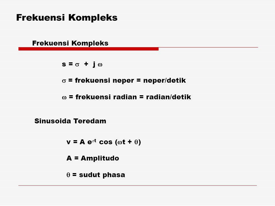 Frekuensi Kompleks Frekuensi Kompleks s =  + j 