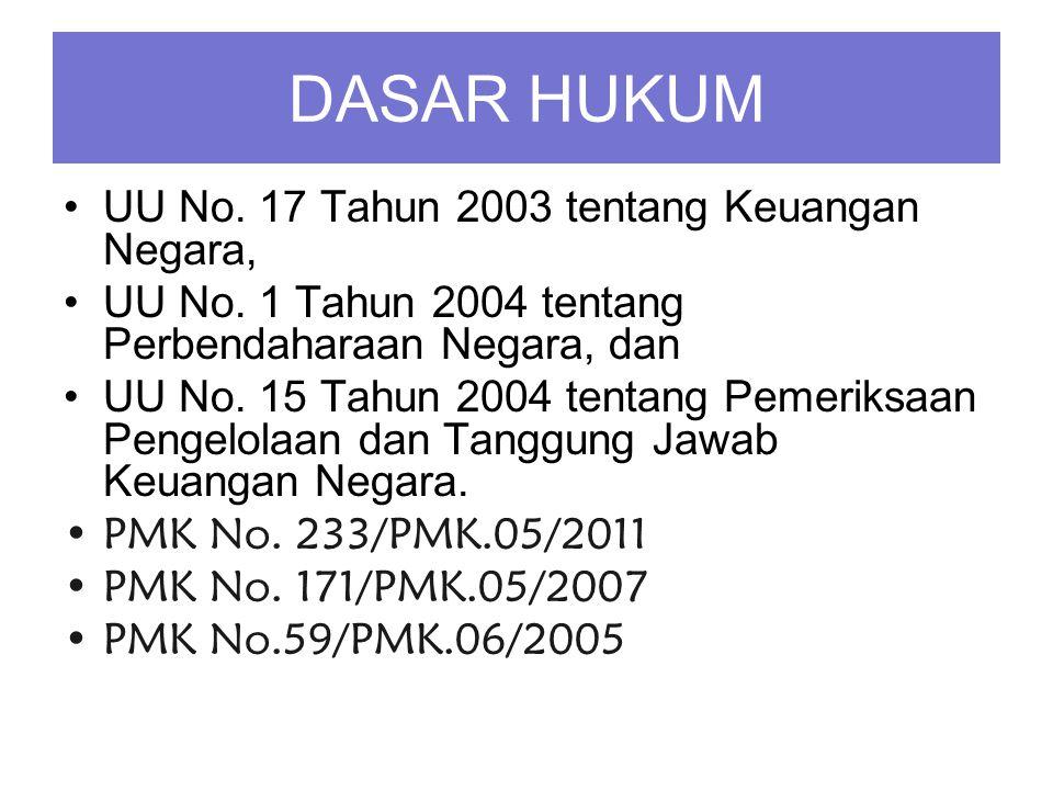 DASAR HUKUM UU No. 17 Tahun 2003 tentang Keuangan Negara,