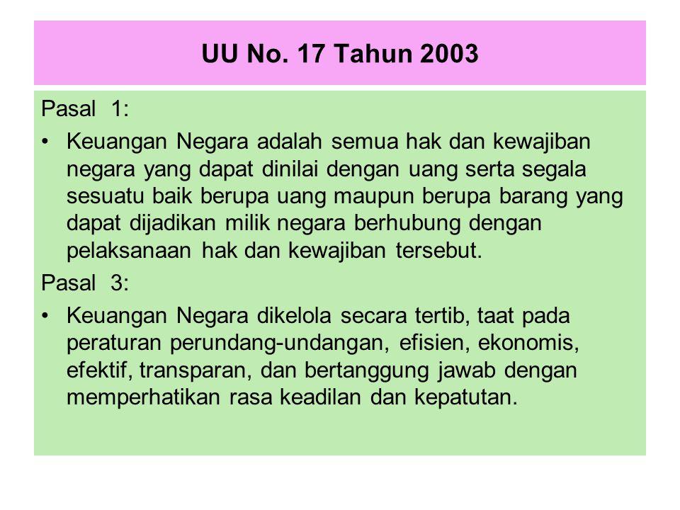 UU No. 17 Tahun 2003 Pasal 1:
