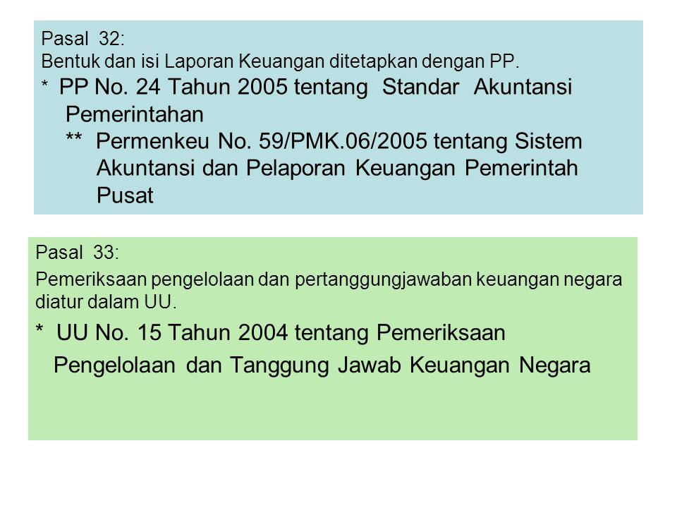 * UU No. 15 Tahun 2004 tentang Pemeriksaan