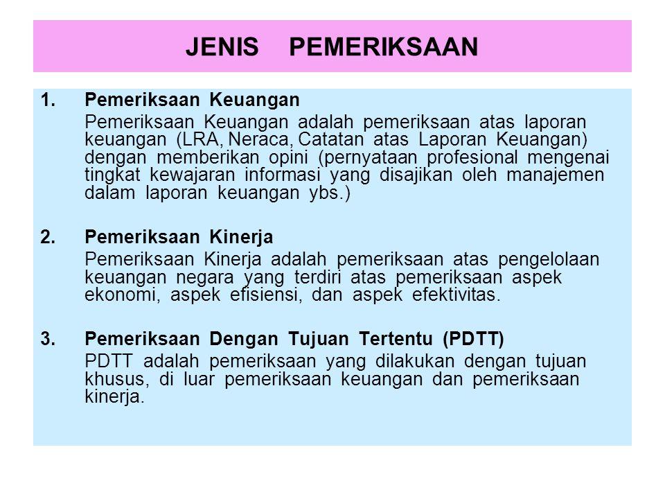 JENIS PEMERIKSAAN 1. Pemeriksaan Keuangan