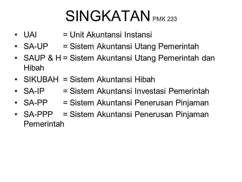 SINGKATAN PMK 233 UAI = Unit Akuntansi Instansi