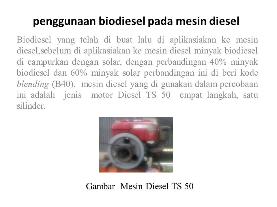 penggunaan biodiesel pada mesin diesel