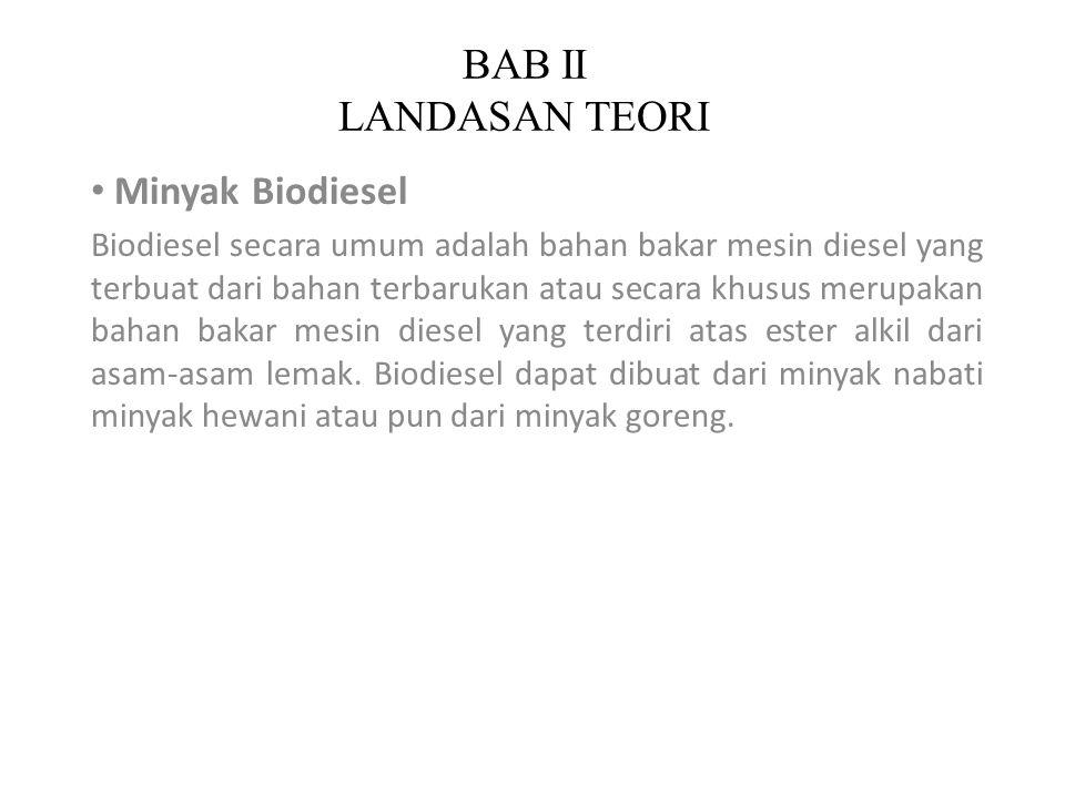 BAB II LANDASAN TEORI Minyak Biodiesel