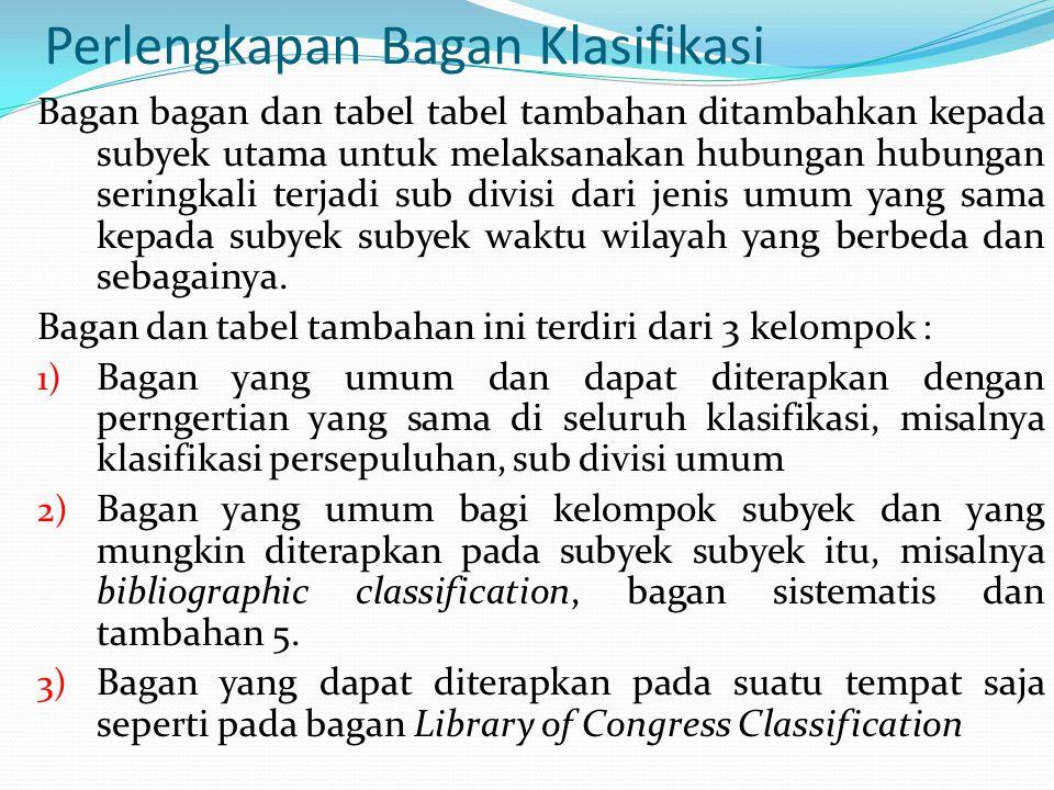 Perlengkapan Bagan Klasifikasi