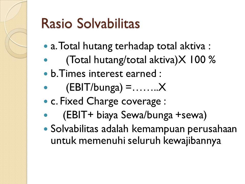 Rasio Solvabilitas a. Total hutang terhadap total aktiva :