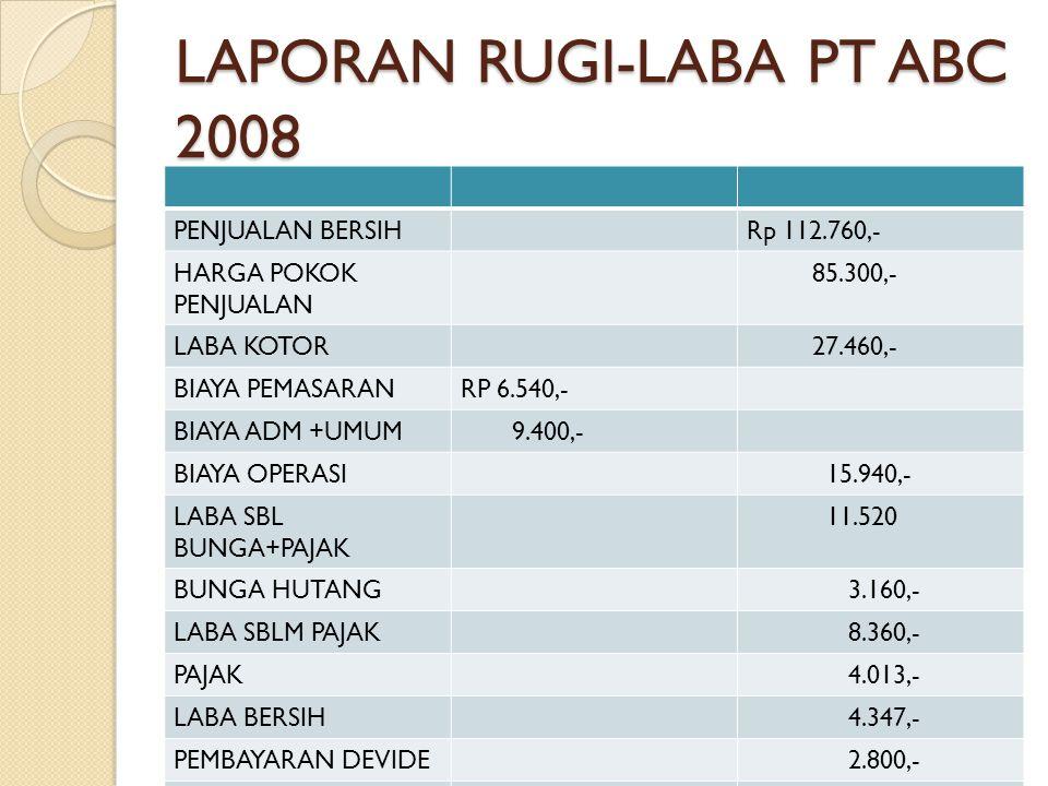 LAPORAN RUGI-LABA PT ABC 2008