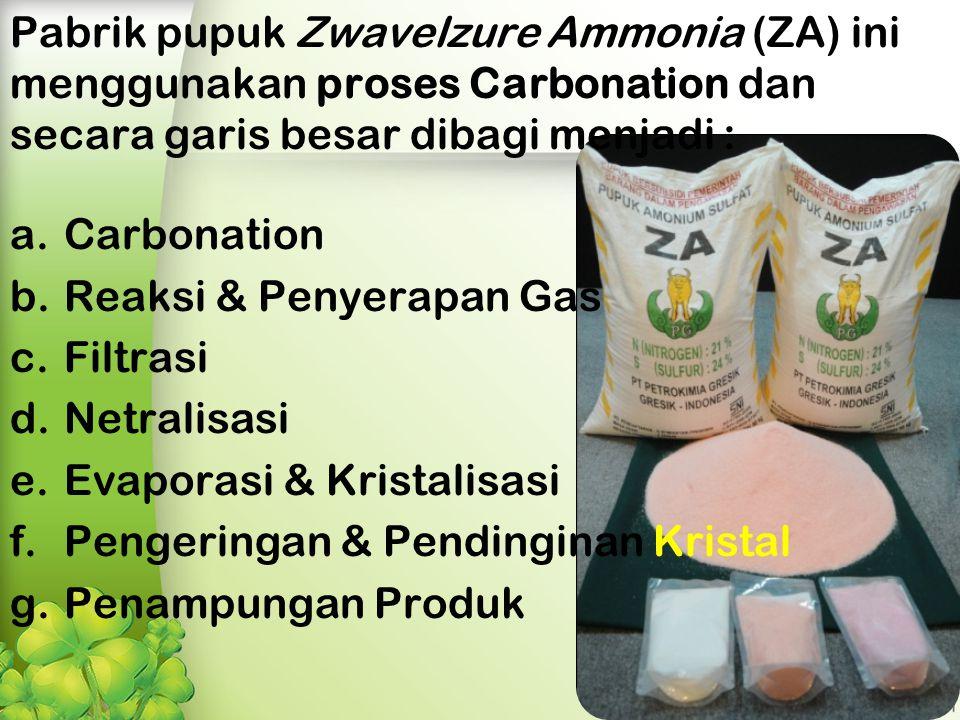 Pabrik pupuk Zwavelzure Ammonia (ZA) ini menggunakan proses Carbonation dan secara garis besar dibagi menjadi :