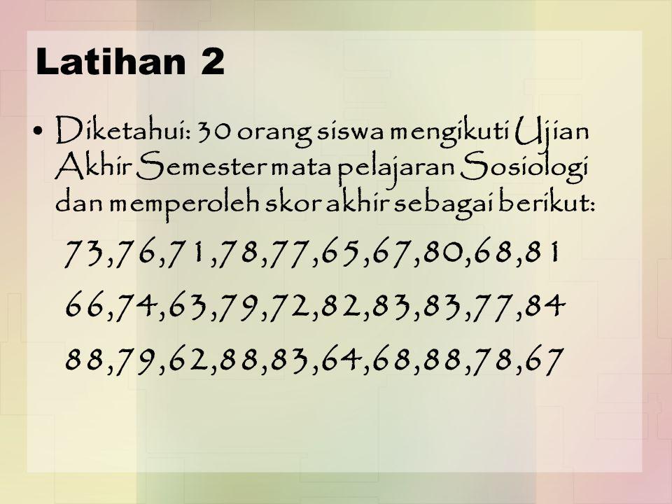 Latihan 2 Diketahui: 30 orang siswa mengikuti Ujian Akhir Semester mata pelajaran Sosiologi dan memperoleh skor akhir sebagai berikut:
