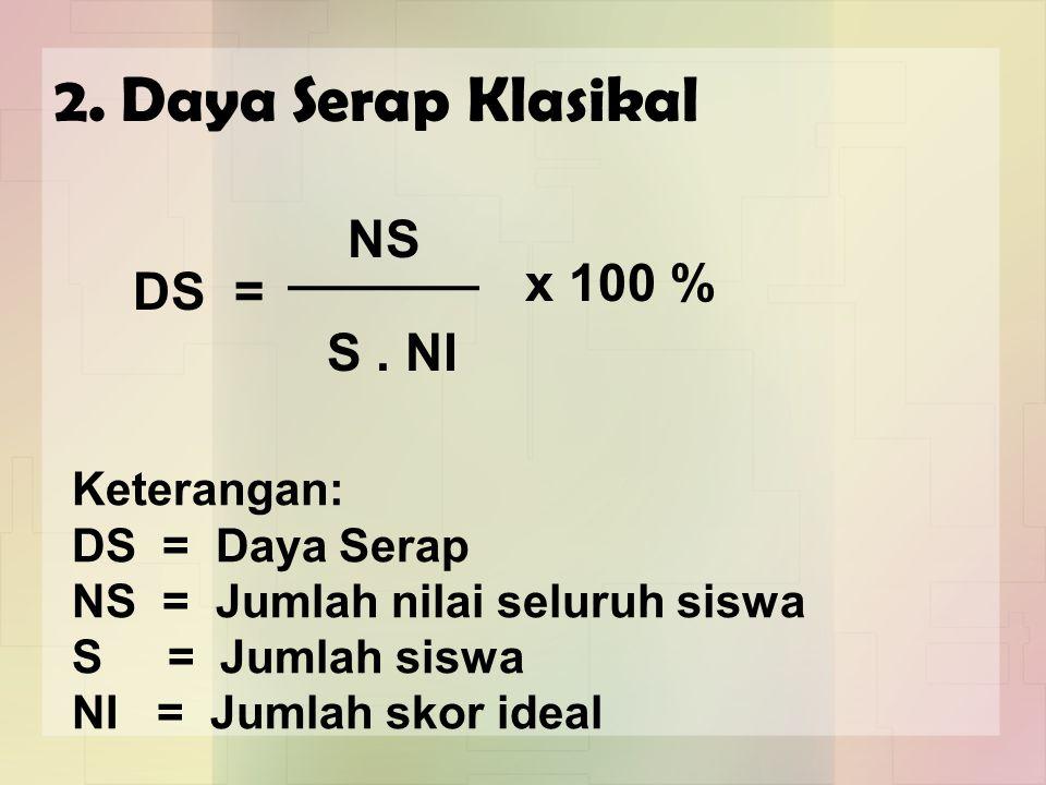 2. Daya Serap Klasikal NS x 100 % DS = S . NI Keterangan: