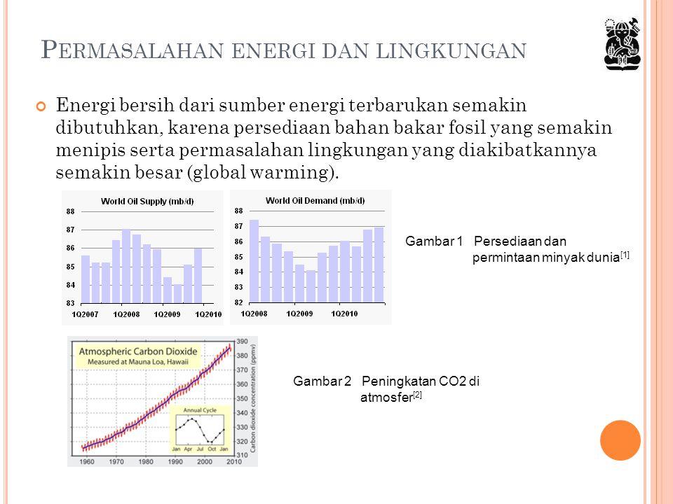Permasalahan energi dan lingkungan