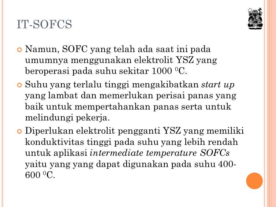 IT-SOFCS Namun, SOFC yang telah ada saat ini pada umumnya menggunakan elektrolit YSZ yang beroperasi pada suhu sekitar 1000 0C.