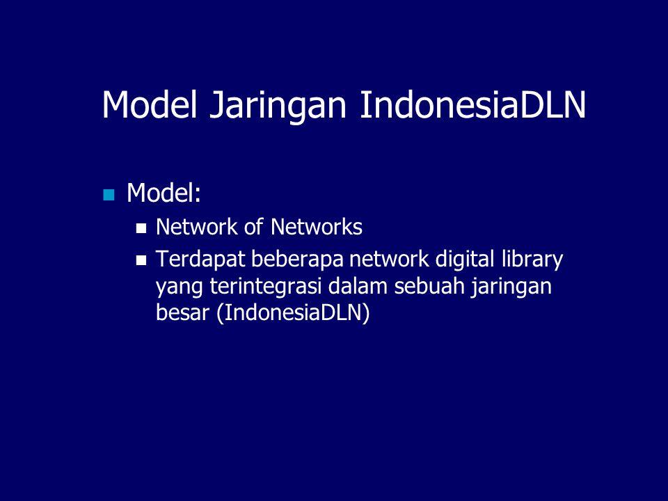 Model Jaringan IndonesiaDLN