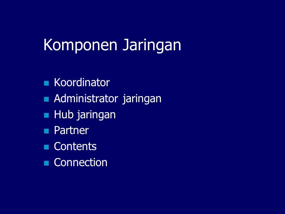 Komponen Jaringan Koordinator Administrator jaringan Hub jaringan