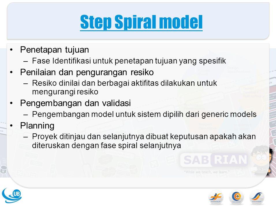 Step Spiral model Penetapan tujuan Penilaian dan pengurangan resiko