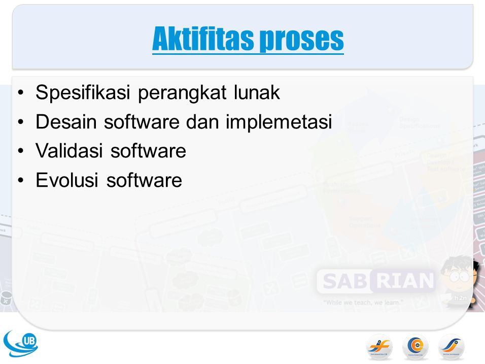 Aktifitas proses Spesifikasi perangkat lunak