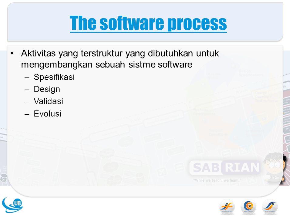 The software process Aktivitas yang terstruktur yang dibutuhkan untuk mengembangkan sebuah sistme software.