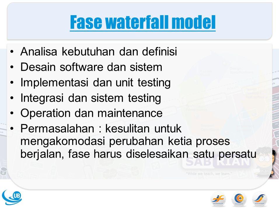 Fase waterfall model Analisa kebutuhan dan definisi