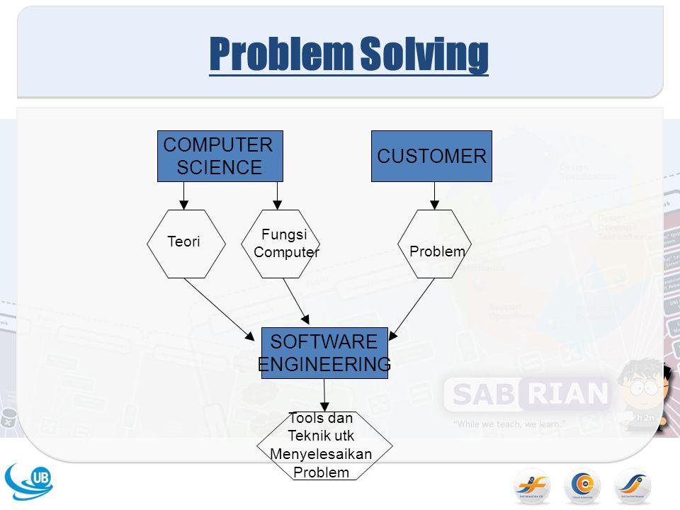 Menyelesaikan Problem