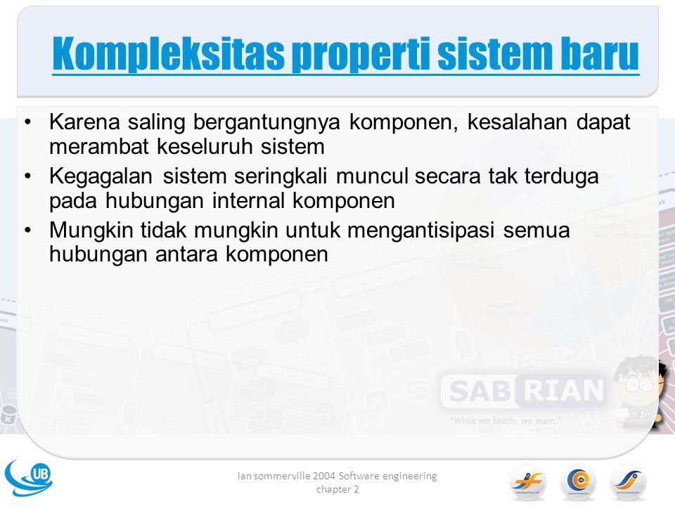 Kompleksitas properti sistem baru
