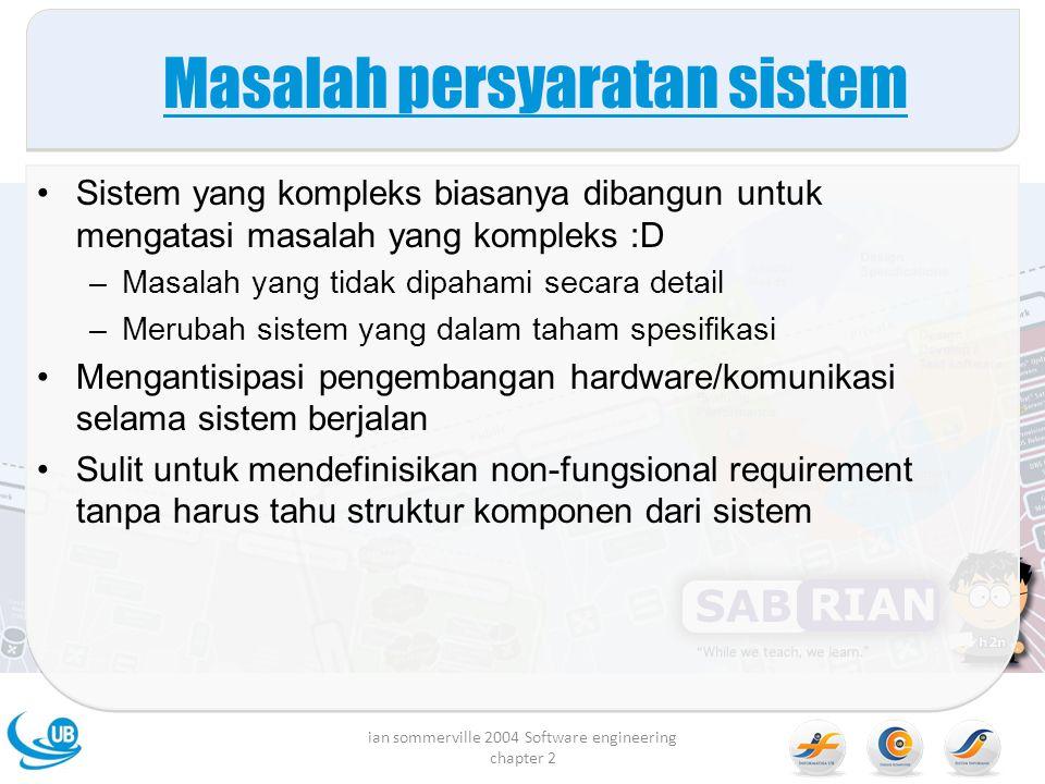 Masalah persyaratan sistem