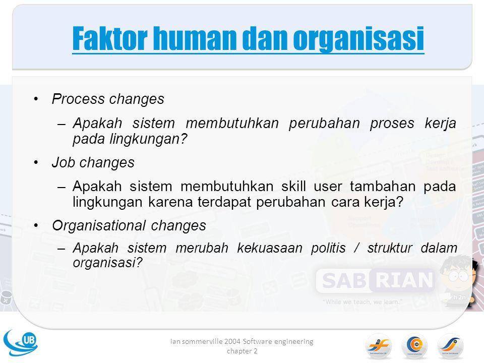 Faktor human dan organisasi