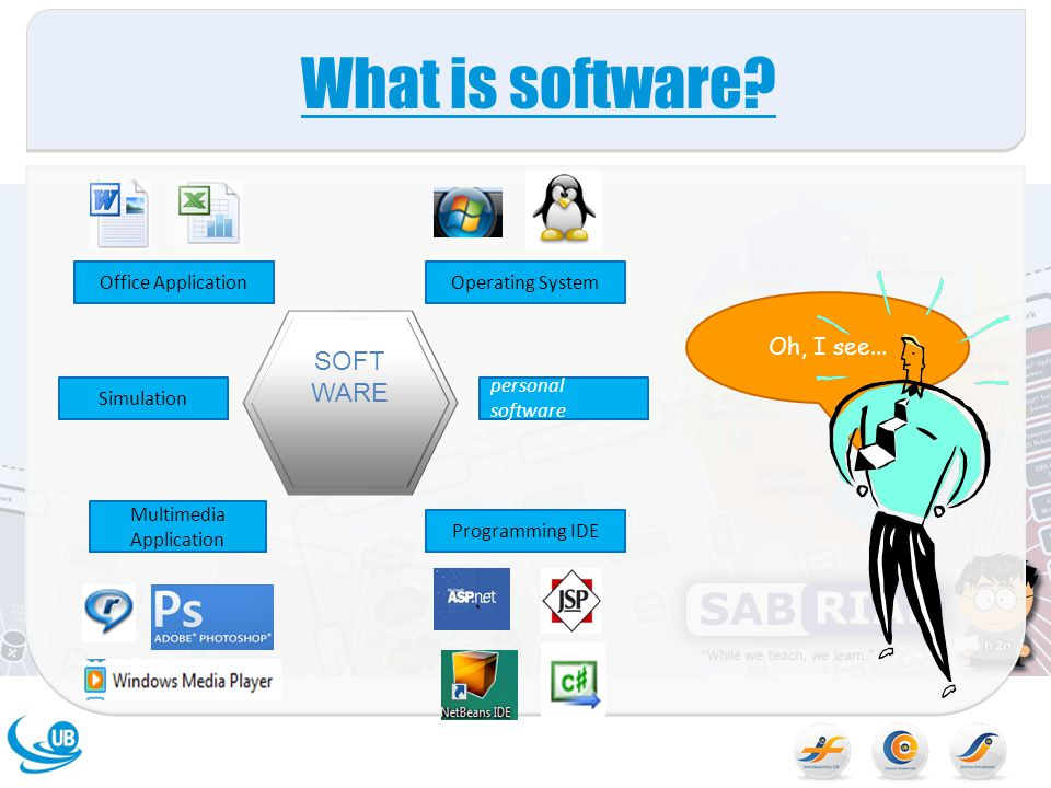 What is software SOFT WARE Oh, I see... Office Application