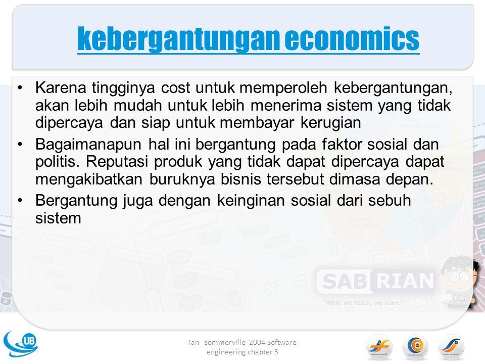 kebergantungan economics
