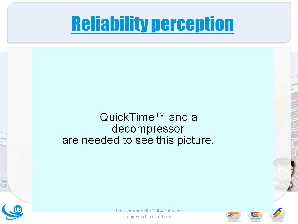 Reliability perception