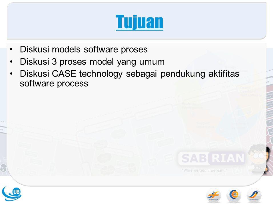 Tujuan Diskusi models software proses Diskusi 3 proses model yang umum