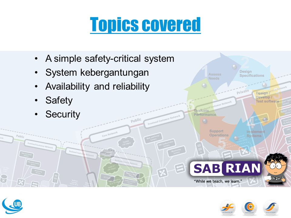 Topics covered A simple safety-critical system System kebergantungan