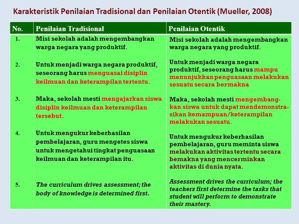 Karakteristik Penilaian Tradisional dan Penilaian Otentik (Mueller, 2008)