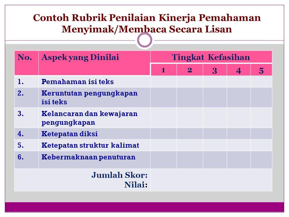 Contoh Rubrik Penilaian Kinerja Pemahaman Menyimak/Membaca Secara Lisan