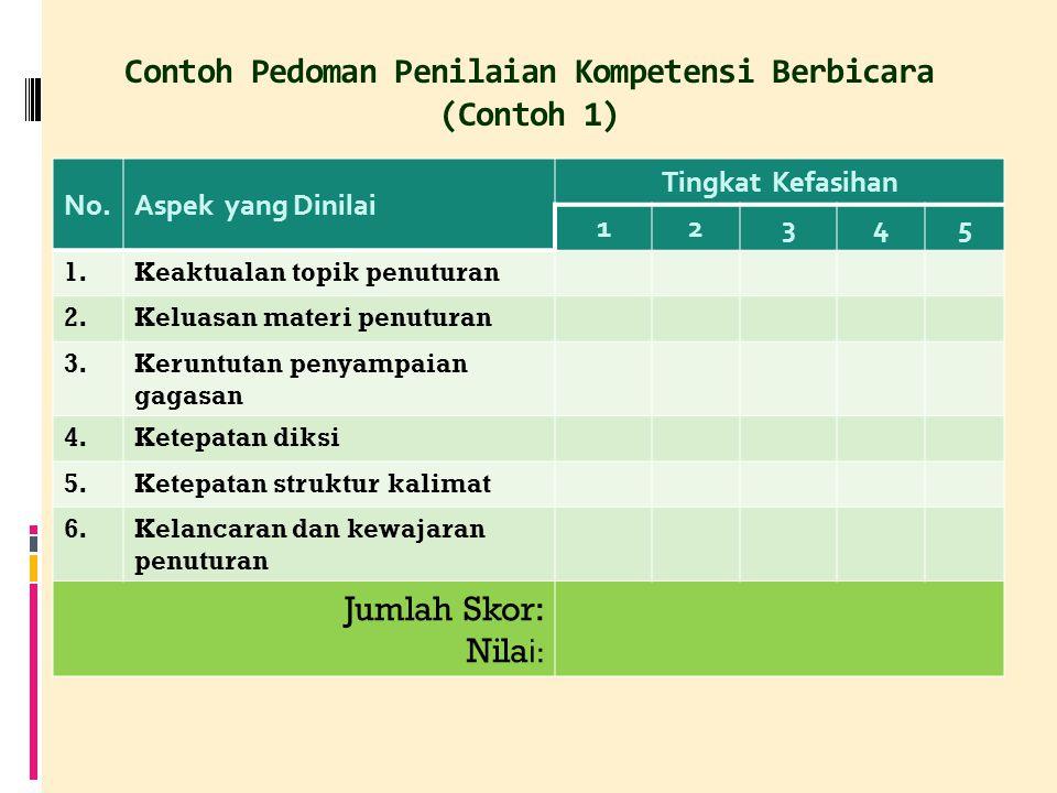 Contoh Pedoman Penilaian Kompetensi Berbicara (Contoh 1)