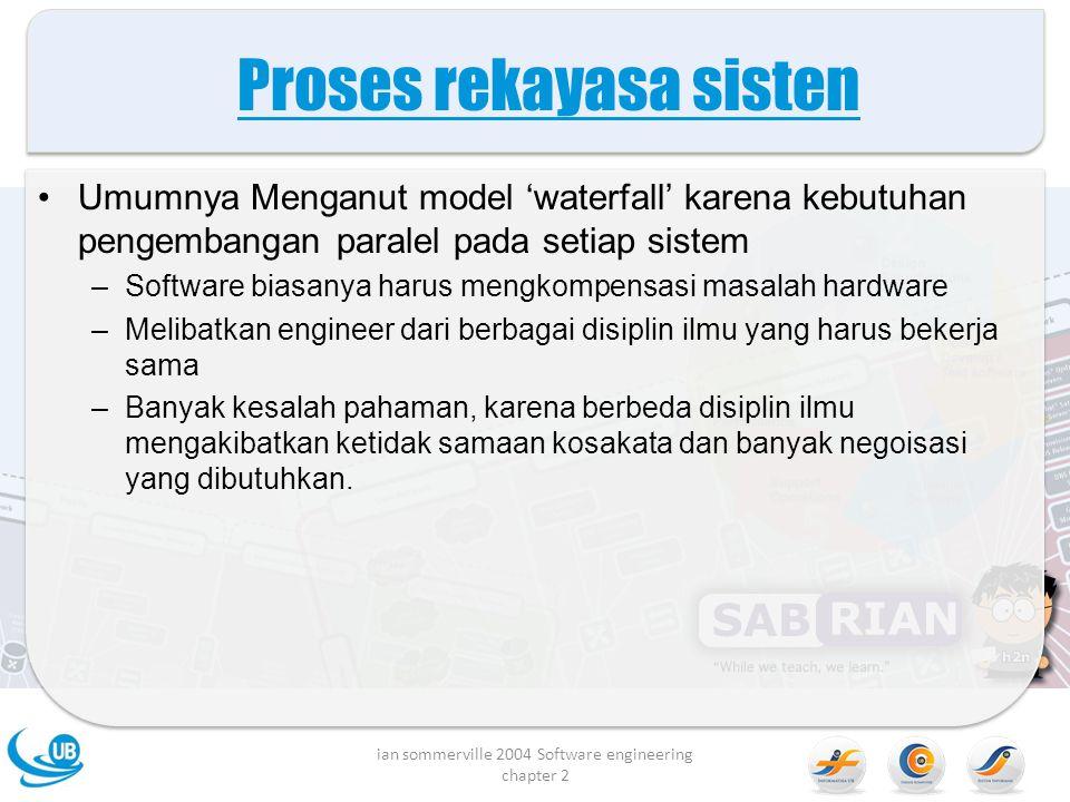 Proses rekayasa sisten