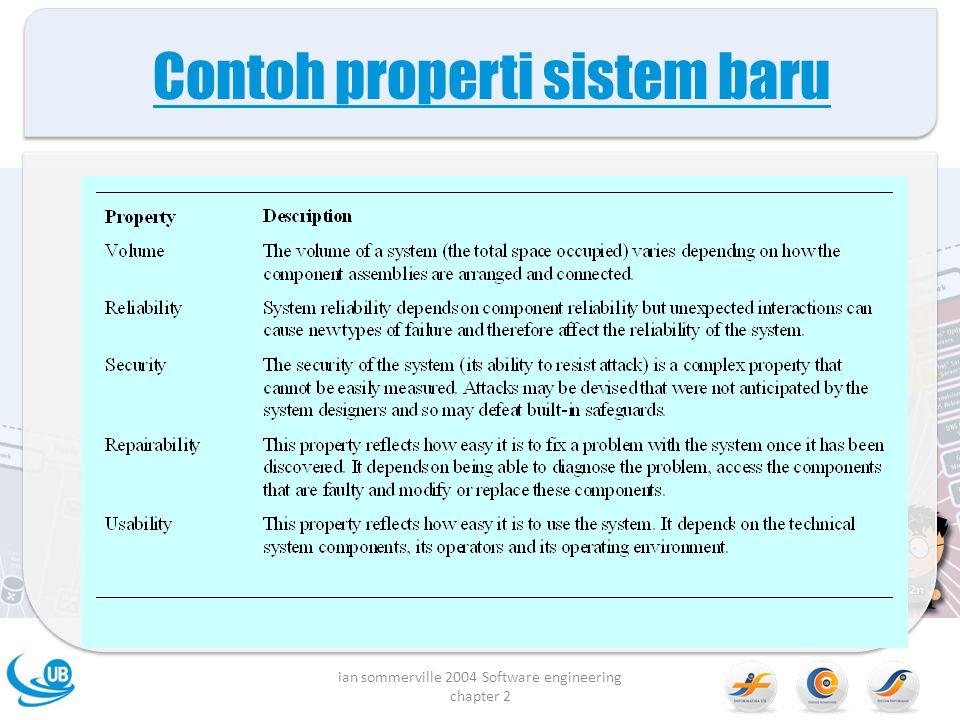 Contoh properti sistem baru