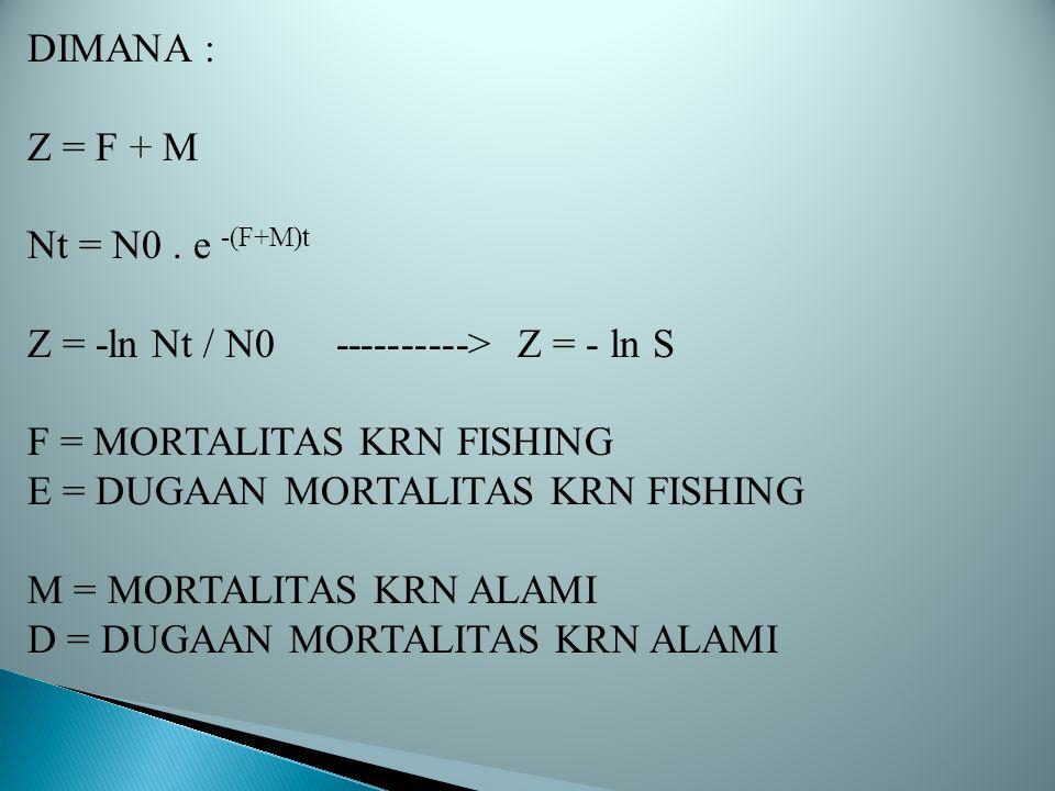 DIMANA : Z = F + M. Nt = N0 . e -(F+M)t. Z = -ln Nt / N0 ----------> Z = - ln S. F = MORTALITAS KRN FISHING.